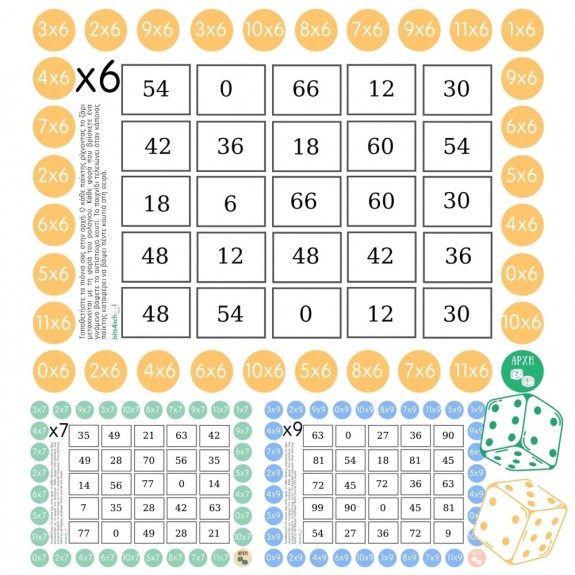 Bingo - Multiplication (Download)